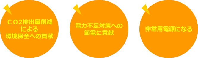 太陽光発電-断熱効果